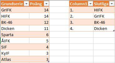 nsm_season_2012-2013_results