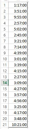 h per day